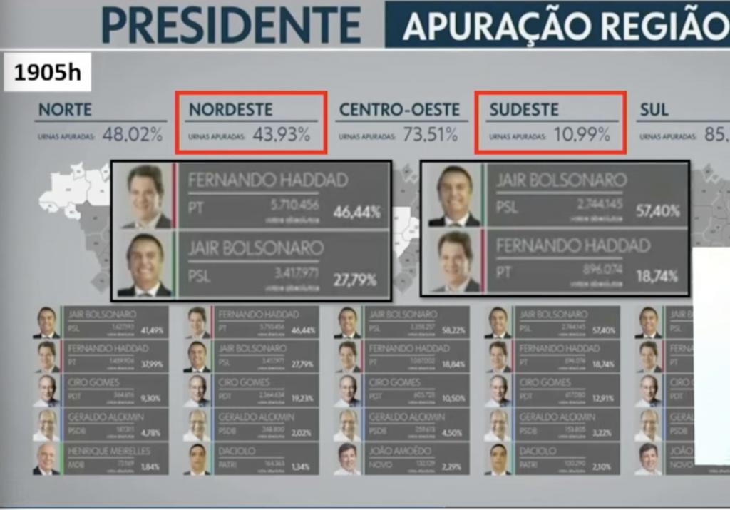 """voto2-1024x715 Bolsonaro fala em """"indícios fortíssimos"""" e que """"não tem como se comprovar se as eleições não foram ou foram fraudadas"""""""