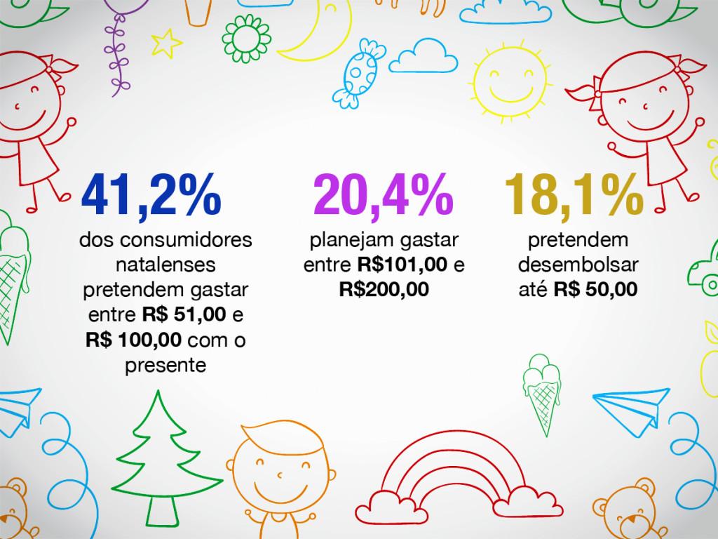 Info_Natal
