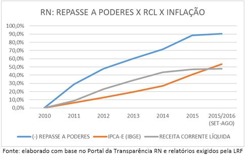 grafico2016